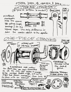 Cranks and Bottom Bracket Handout (2 of 4)